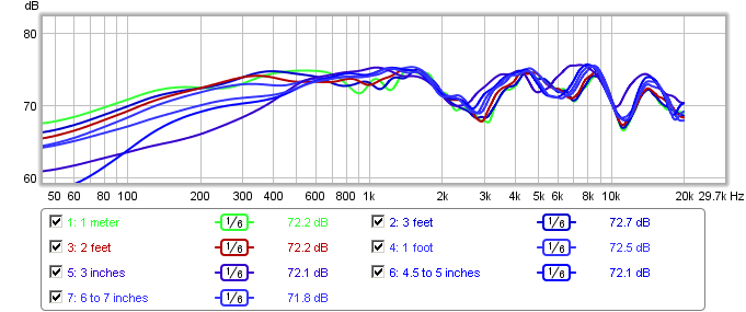Settings in REW for Nearfield Measurements-spl-overlay-12ms-window.png