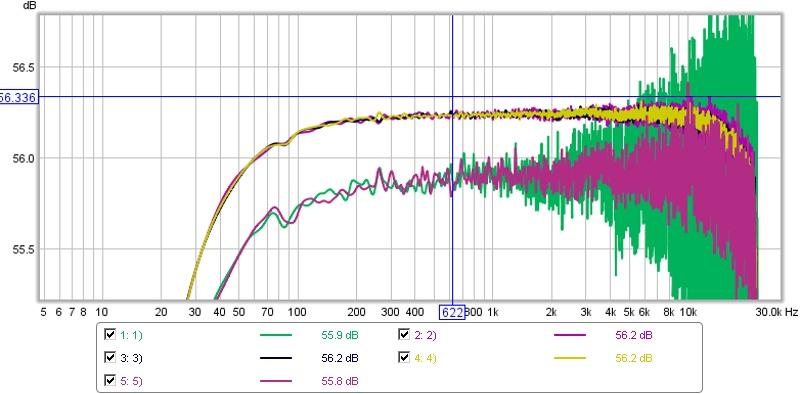 Impuse response question-spl-overlays.jpg