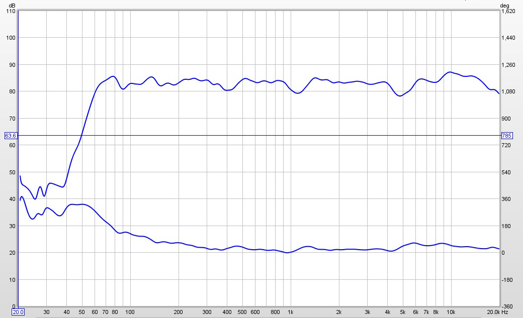 Linear vs Minimum Phase filters in REW for miniDSP-spl-phase.jpg