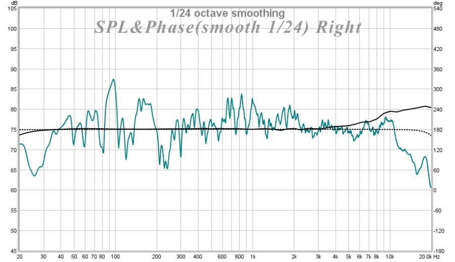 How can I improve the acoustics in this room?-spl-phase24_measure_right.jpg