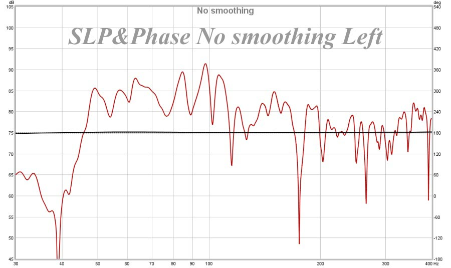 How can I improve the acoustics in this room?-spl-phase_nosmooth_measure_left.jpg