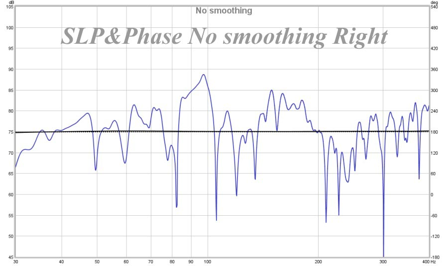 How can I improve the acoustics in this room?-spl-phase_nosmooth_measure_right.jpg