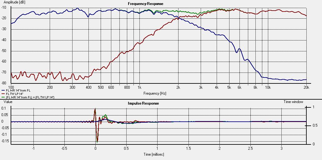 DSP / Active Filter Types / Slopes-spl-range-1.png