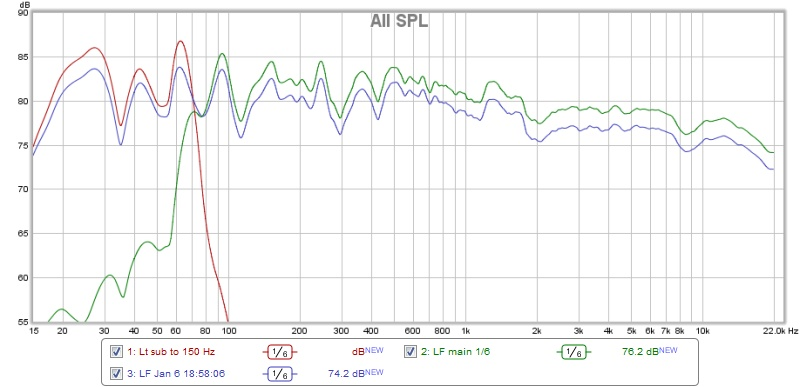 Is it possible to measure subwoofer distance?-spl-shift.jpg