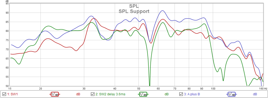 Matching 2 SW-spl-support.png