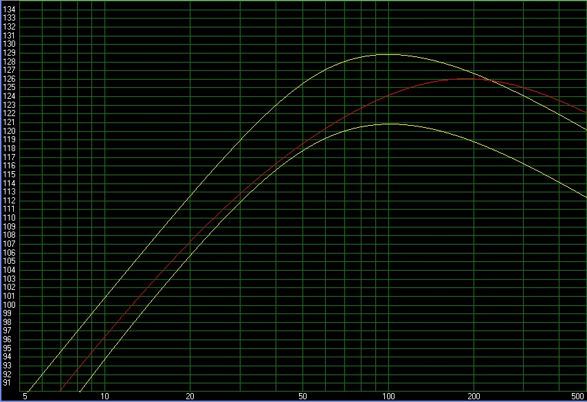 "LMS 5400 18"" or B&C 21SW152-4 21"" for sealed sub-spl-v.-6000w.jpg"