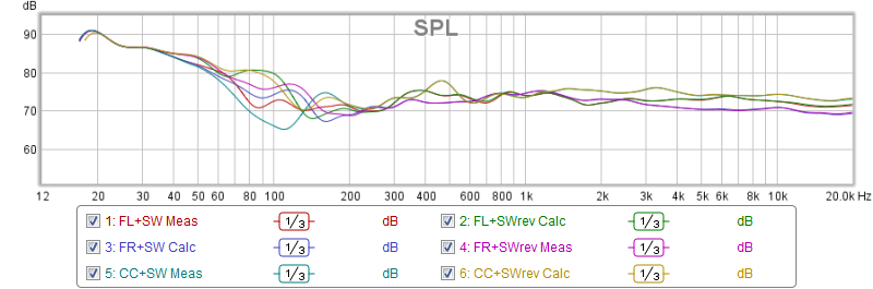 Have I measured SW timing correctly and is there room for improvement?-spl-vs-without-sw-inverted.png