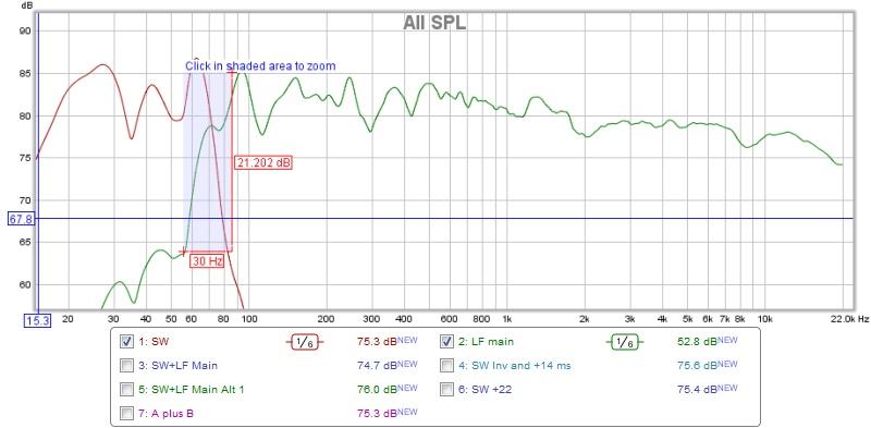 Is it possible to measure subwoofer distance?-spl-xo-range.jpg