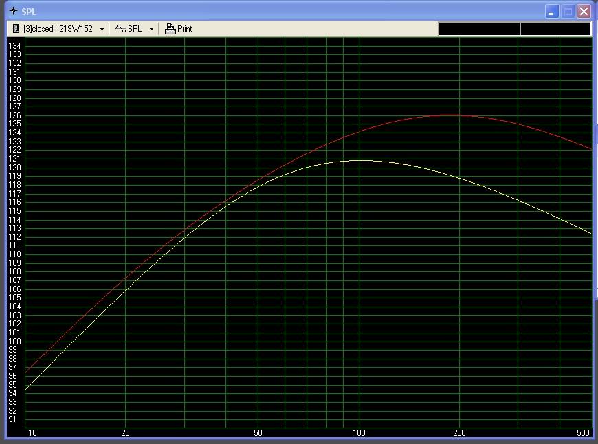 "LMS 5400 18"" or B&C 21SW152-4 21"" for sealed sub-spl1.jpg"