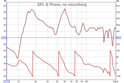 Name:  splphaseplot.jpg