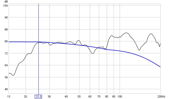 First equalization and having trouble.. anyone help please-standard-house-curve.jpg