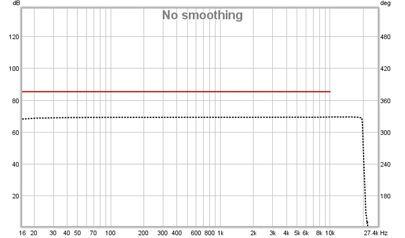 Some advise on this graph, please-step-8-graph.jpg