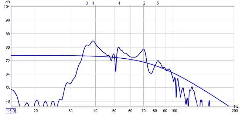 My Graph-step1.jpg