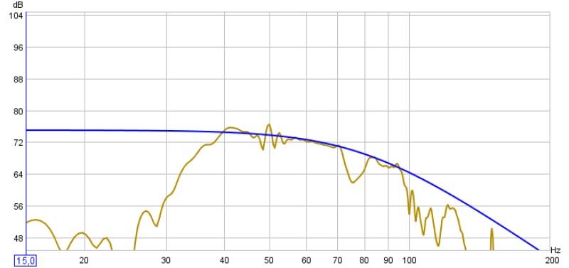 My Graph-step2.jpg