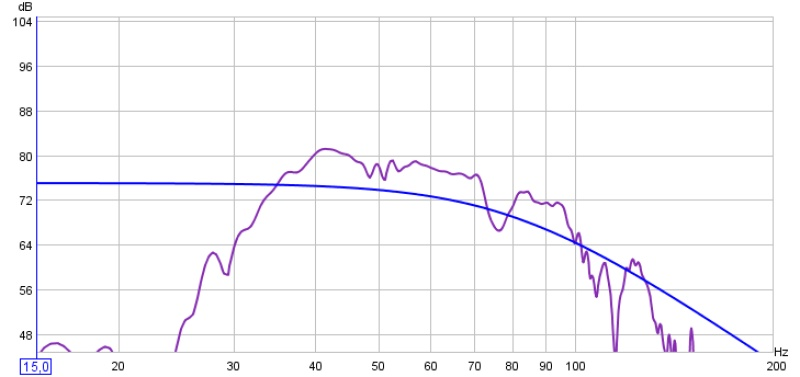 My Graph-step3.jpg
