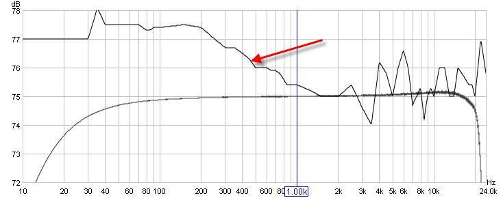 First Graphs...-strangeline.jpg