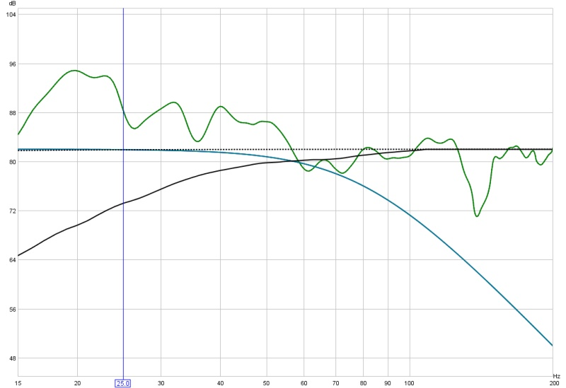 New JL fathom 113 Graphs-sub-80-oldanalog.jpg