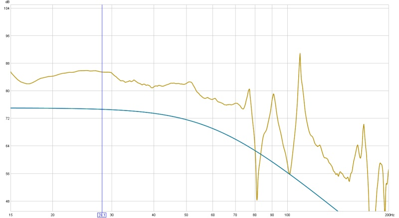 First Graphs please help-sub-80hz-roomcompact.jpg
