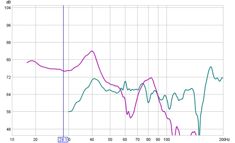 Theory question-sub-mains-separate-plots.jpg