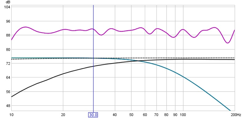 Audyssey Graphs - Please post your results!-sub-speakers-filter-set-2-80hz-speakers-80hz.jpg