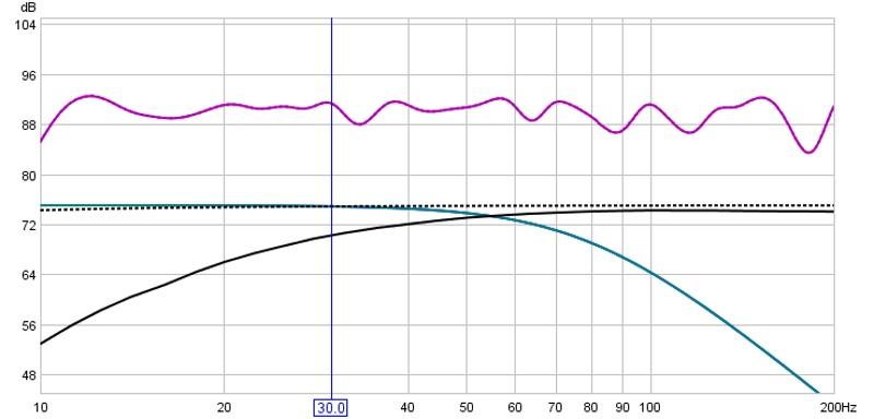 2 X 11 cu ft Q18 slot ported subs build-sub-speakers-filter-set-2-80hz-speakers-80hz.jpg