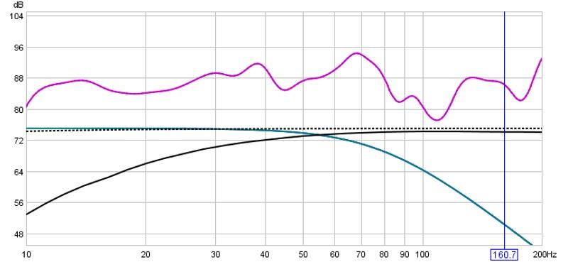 2 X 11 cu ft Q18 slot ported subs build-sub-speakers-no-eq.jpg