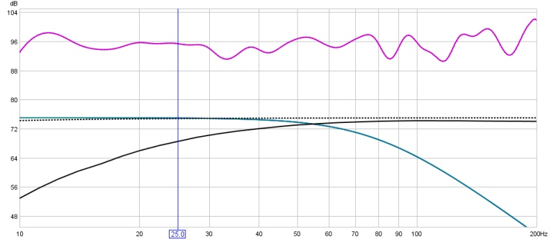 Subs only no EQ but different placements-sub-speakers-audyssey-bfd-1.jpg
