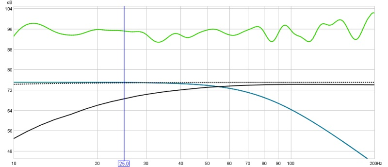 Subs only no EQ but different placements-sub-speakers-audyssey-bfd-fine-tune.jpg