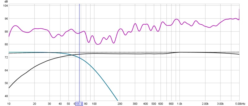 Subs only no EQ but different placements-sub-speakers-audyssey-bfd-tweak-3-90hz-5k.jpg