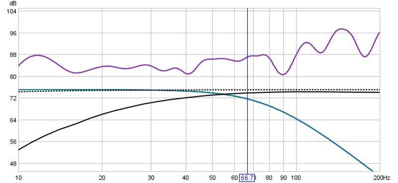 2 X 11 cu ft Q18 slot ported subs build-sub-speakers-audyssey-eq.jpg