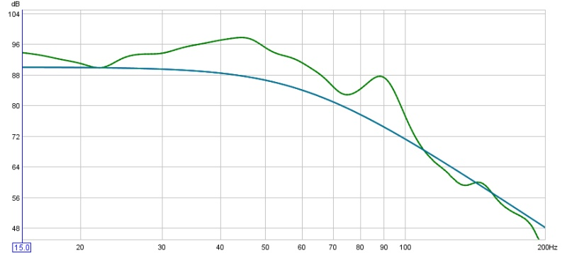 New user with a few questions about measurements-sub-90-db-60-hz-crossover.jpg