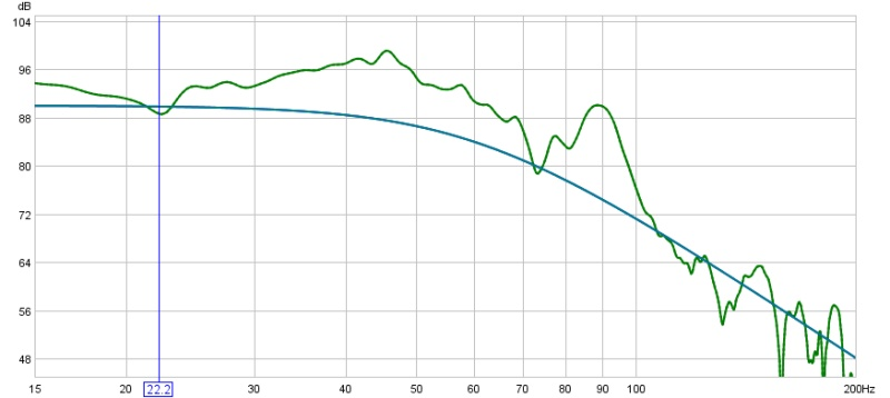 New user with a few questions about measurements-sub-90-db-60-hz-crossover2.jpg