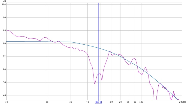 New REW user, first eq attempts, rather long...-sub-cf-after.jpg