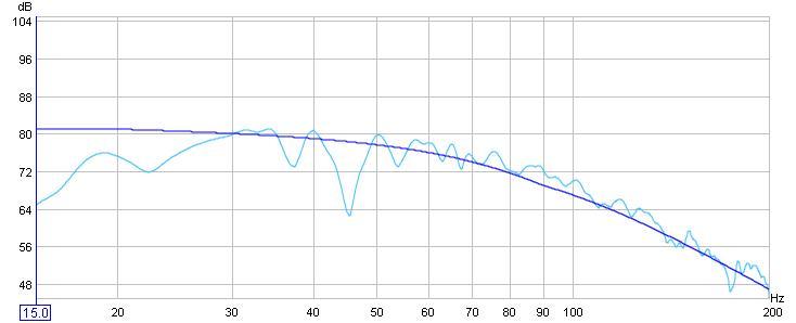 BK Monolith DF EQ-sub-cur-pos-actual-after-eq.jpg