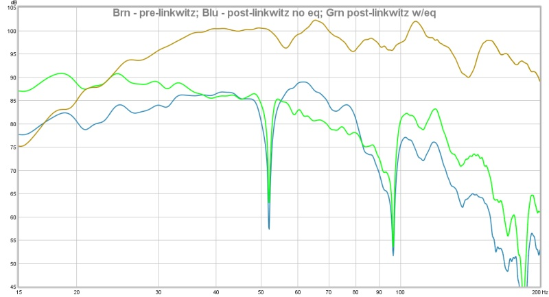Trying to squeeze a little more out of a Dayton TitanicIII kit sub - Linkwitz-sub-eq-chart.jpg