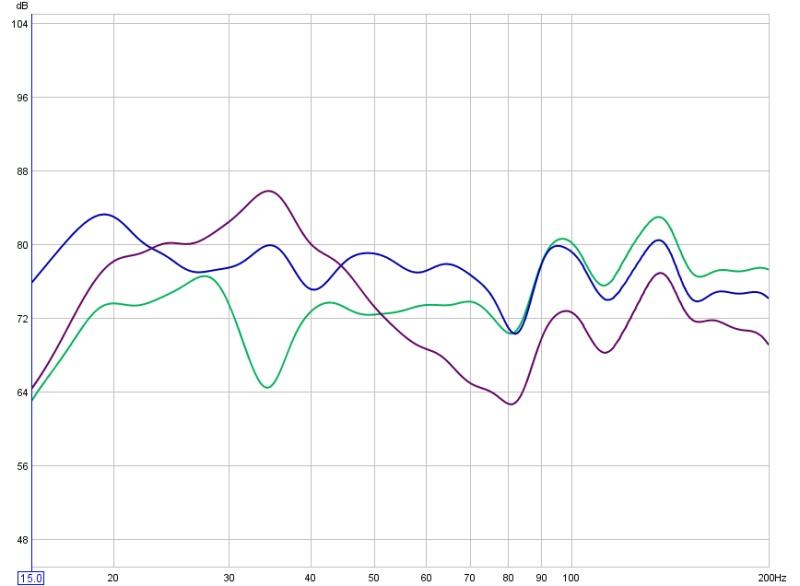 The astounding new AS-EQ1 SubEQ goes on sale!-sub-eq-graphs-eq1-audyssey-noeq-mains.jpg