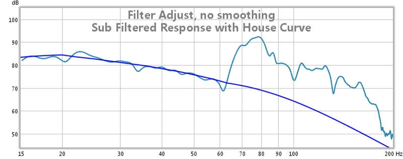 Blending response of Sub and Mains-sub-equ-house-curve.jpg
