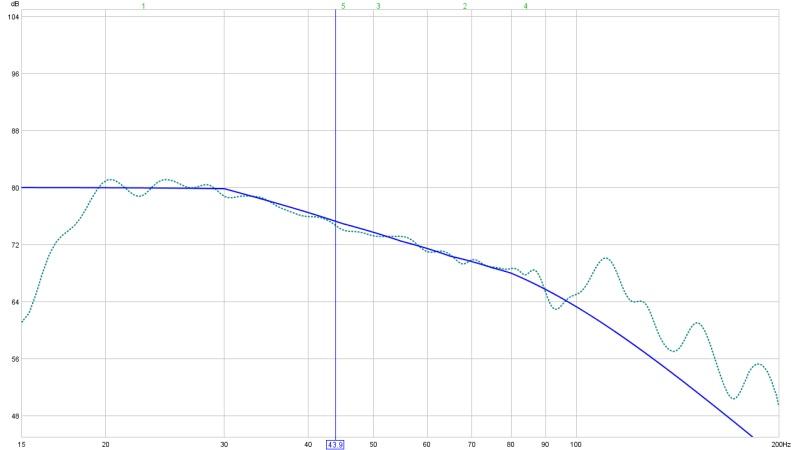 Please critique my graph-sub-final.jpg