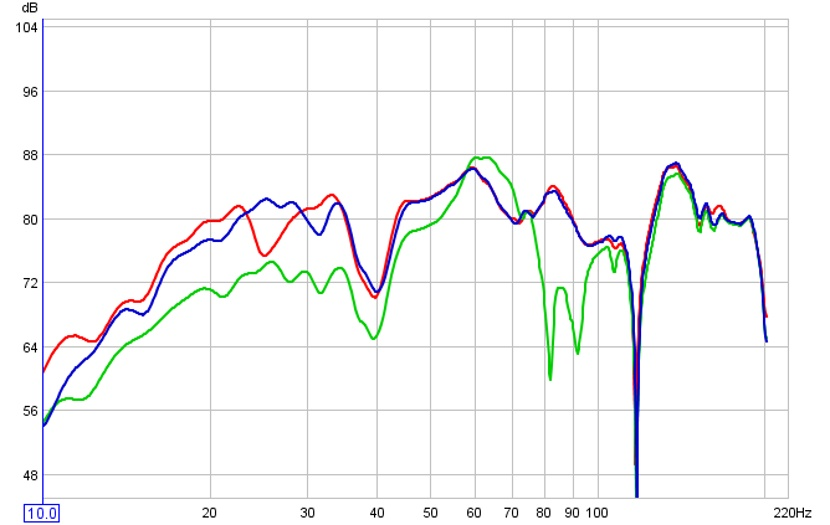My New SonoSub Graphs ...-sub-fl-vs-sub-fs-vs-fl.jpg