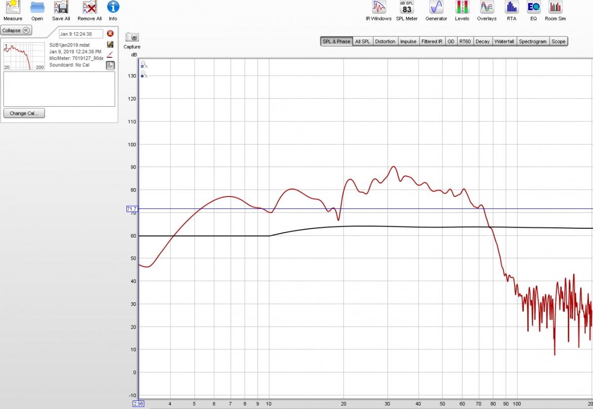 Si ib24-sub-graph.jpg