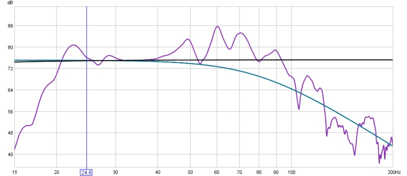 1st graph-What next? Do I need eq?-sub-left-hand-back-corner.jpg