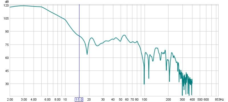 First REW Measurements -- wierd graphs-sub.jpg