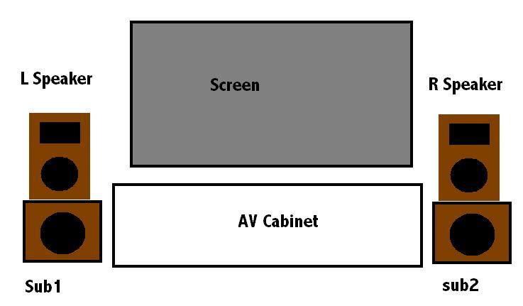 Placing Speakers on top of subs-sub.jpg