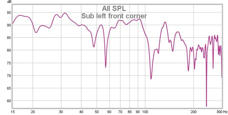 Proper use of PEQ for sub?-sub-left-front-corner-july-24-2013.jpg