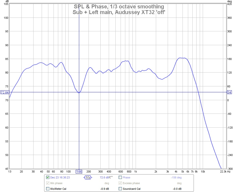 Audyssey Graphs - Please post your results!-sub-left-main-audyssey-off-2011_12_23.jpg