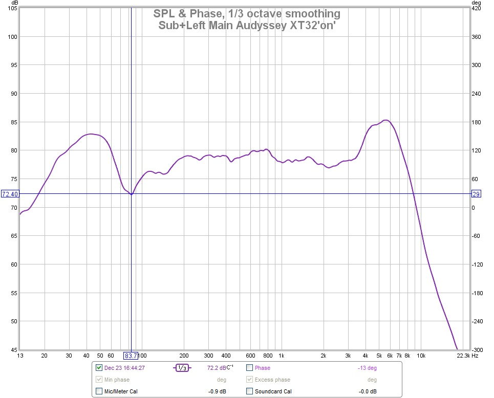 Audyssey Graphs - Please post your results!-sub-left-main-audyssey-1211_12_23.jpg
