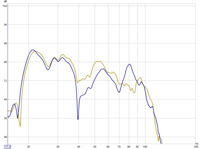 Sub Phase Effect-sub-loc-comparison.jpg