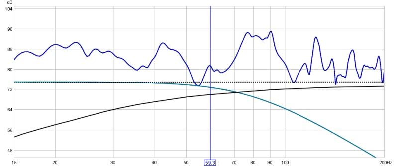 my first REW attempt-sub-main-0-phase.jpg