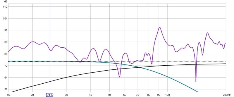 my first REW attempt-sub-main-115-phase-45-peq-freq-level-max.jpg