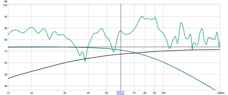 my first REW attempt-sub-main-180-phase.jpg